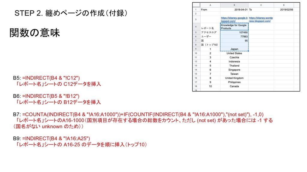 "STEP 2. 纏めページの作成(付録) 関数の意味 B5: =INDIRECT(B4 & ""..."