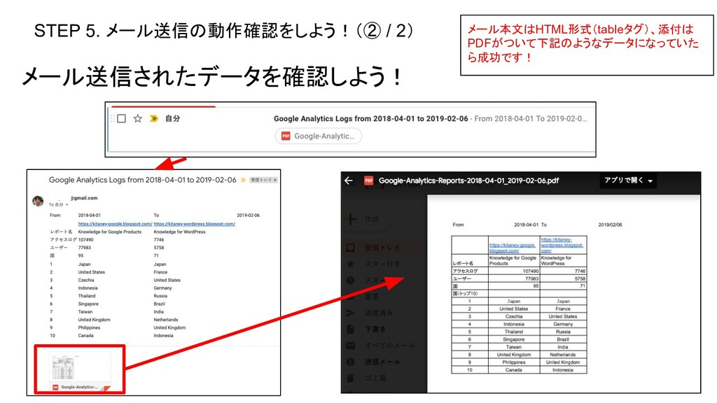 STEP 5. メール送信の動作確認をしよう!(② / 2) メール送信されたデータを確認しよ...