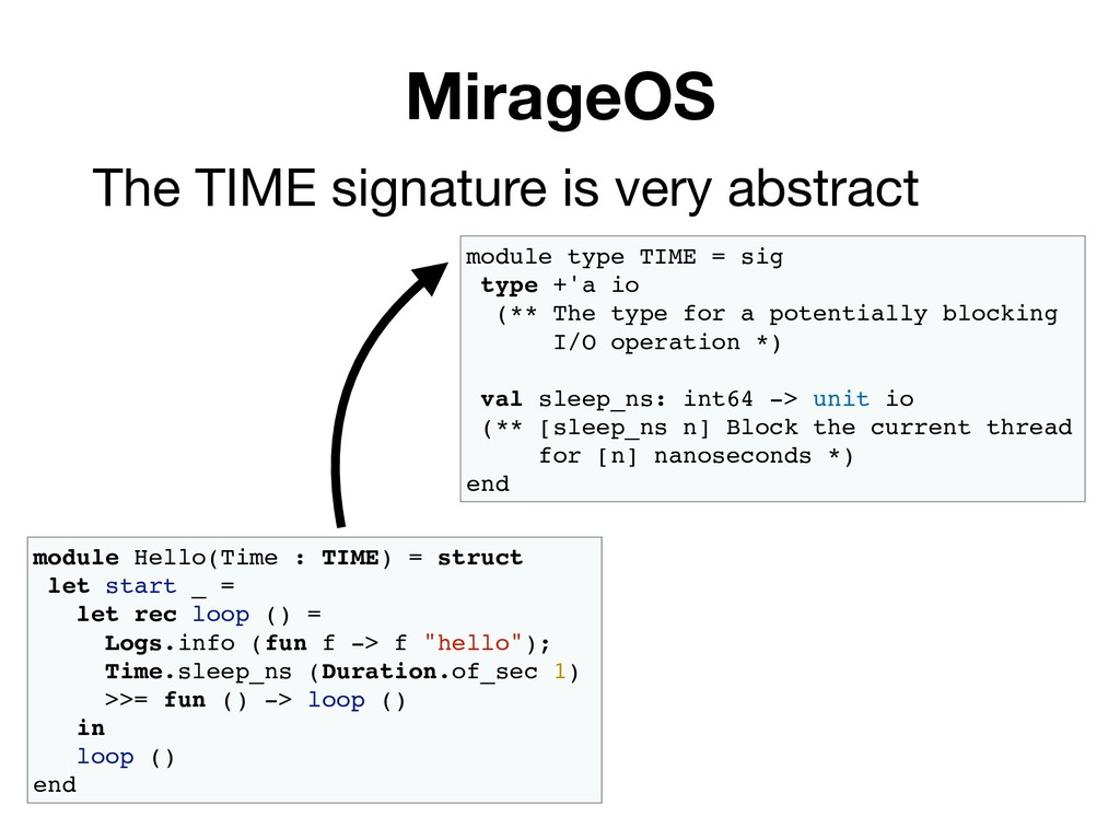 MirageOS The TIME signature is very abstract mo...