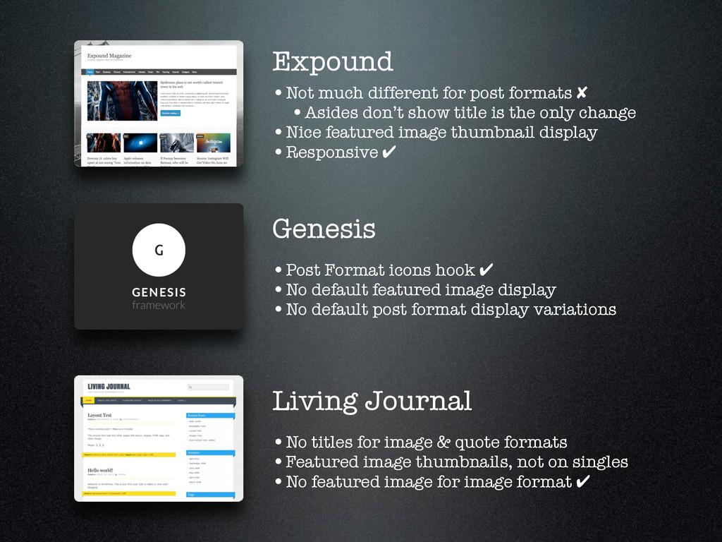 Expound •Not much different for post formats ✘ ...