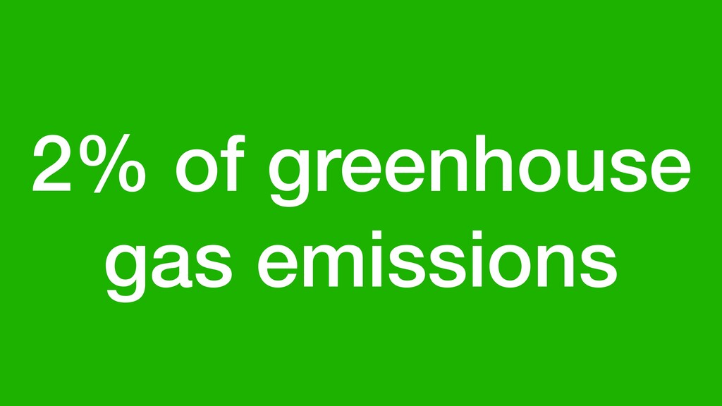 2% of greenhouse gas emissions