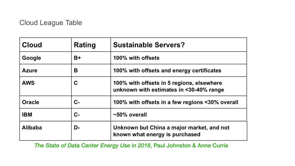 The State of Data Center Energy Use in 2018, Pa...