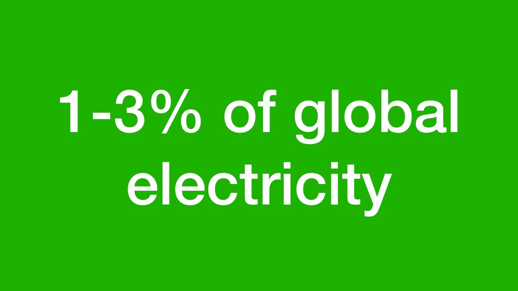 1-3% of global electricity