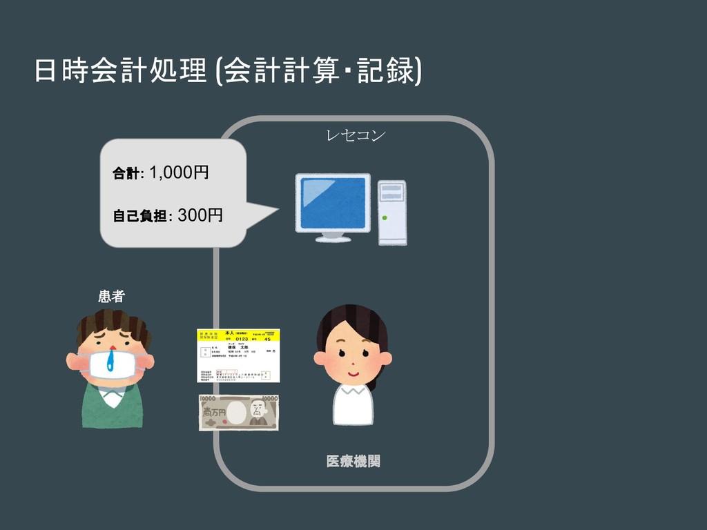 医療機関 レセコン 合計: 1,000円 自己負担: 300円 日時会計処理 (会計計算・記録...
