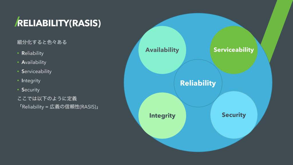 RELIABILITY(RASIS) ࡉԽ͢Δͱ৭ʑ͋Δ • Reliability • A...