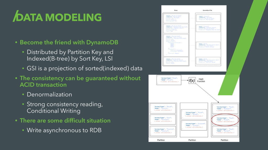 DATA MODELING • Become the friend with DynamoDB...