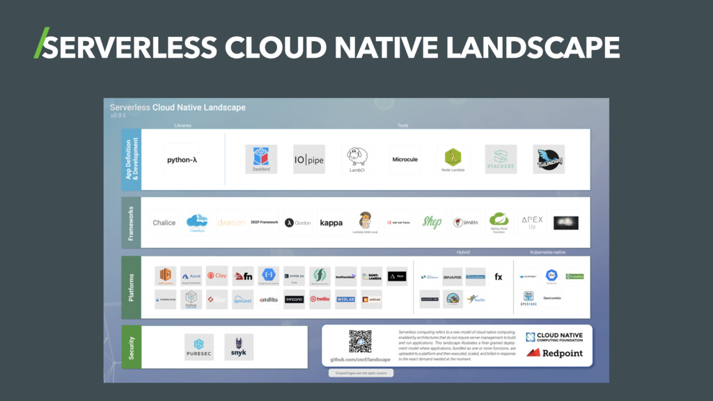 SERVERLESS CLOUD NATIVE LANDSCAPE