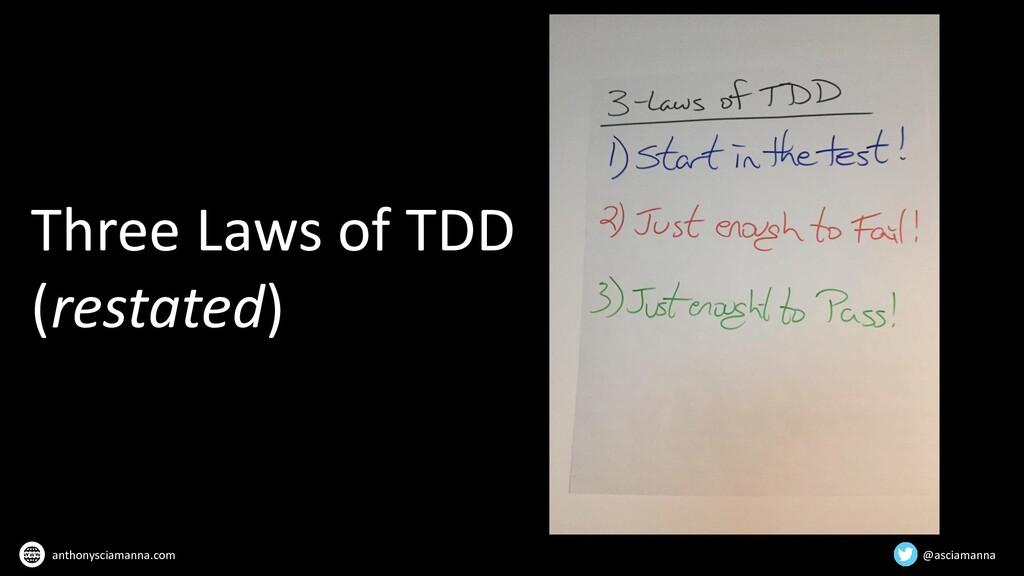 Three Laws of TDD (restated) @asciamanna anthon...