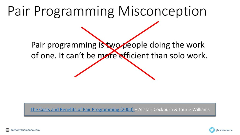 Pair Programming Misconception In software engi...
