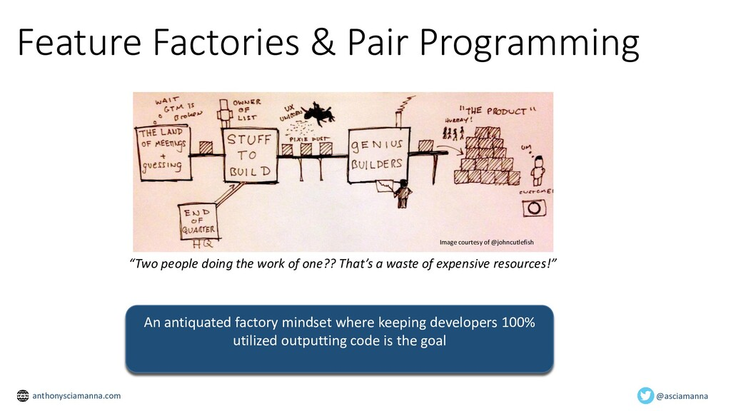 Feature Factories & Pair Programming @phillyxp ...