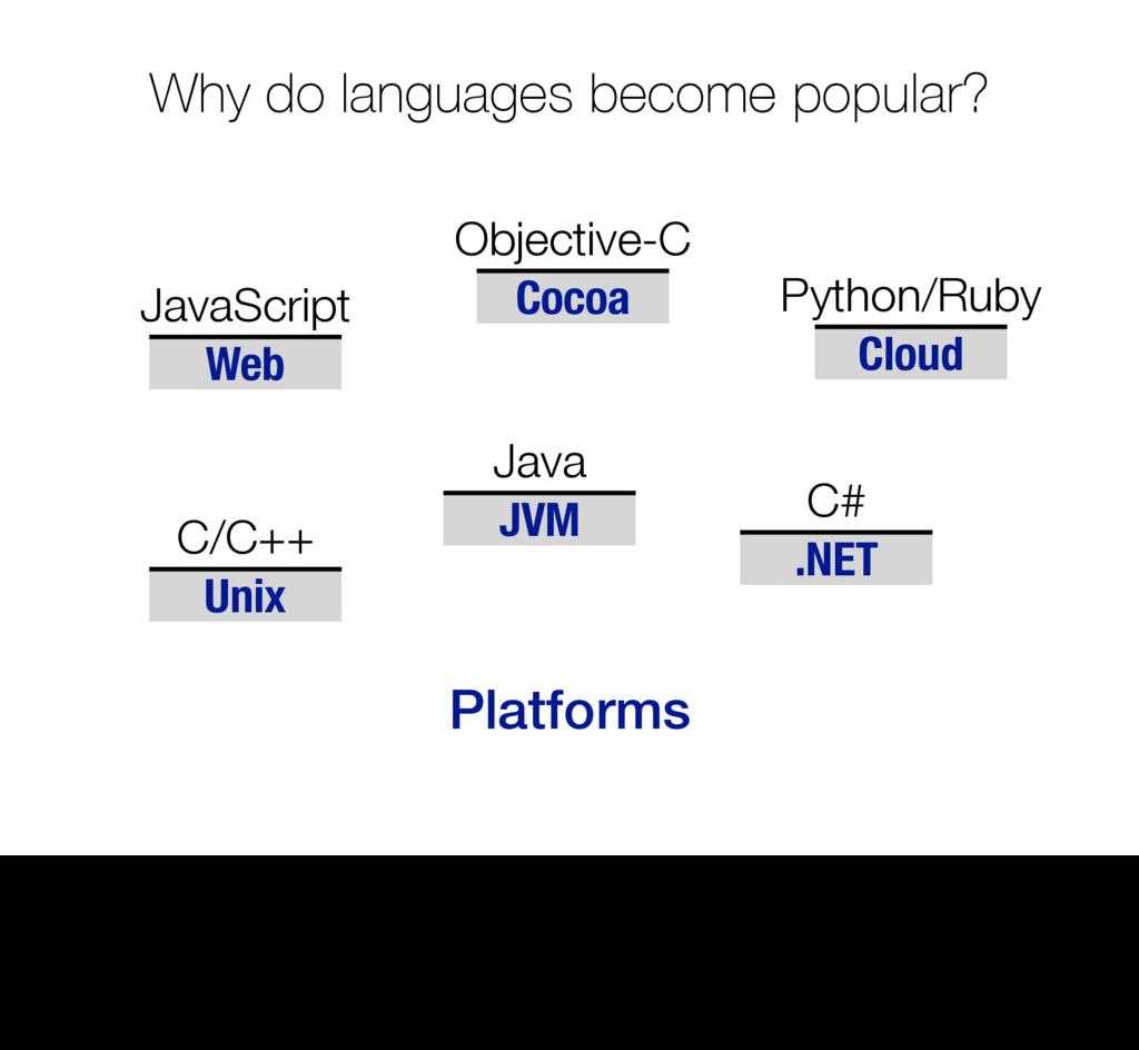Why do languages become popular? Platforms Unix...