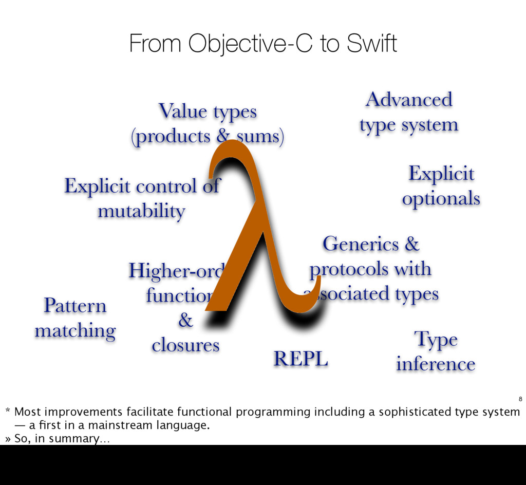 From Objective-C to Swift Higher-order function...