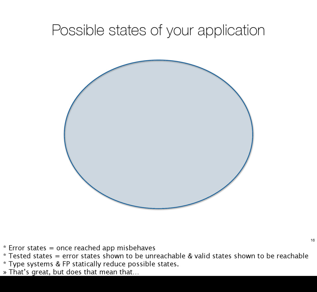 Possible states of your application 16 * Error ...