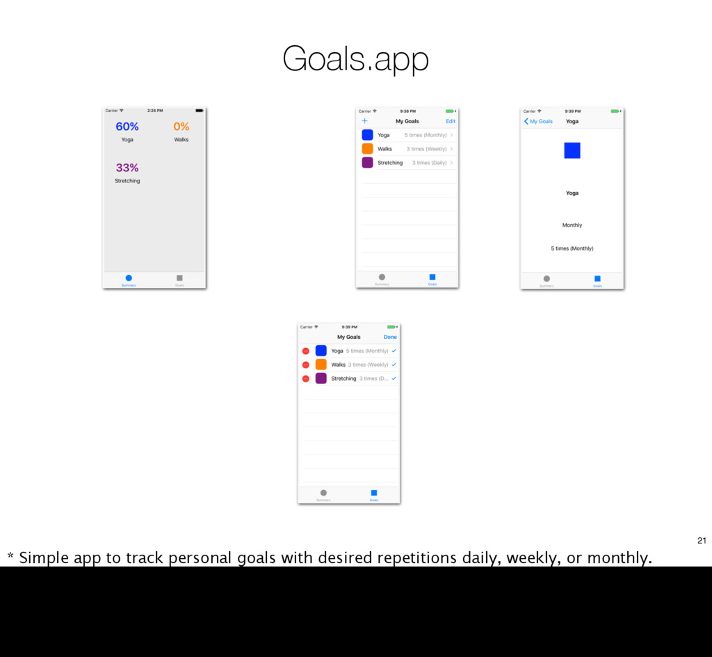 Goals.app 21 * Simple app to track personal goa...