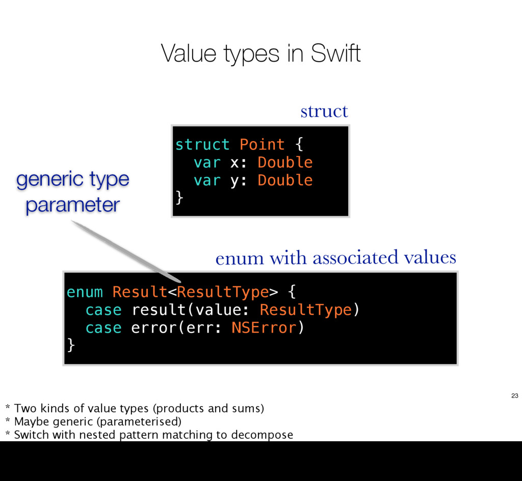 Value types in Swift struct Point { var x: Doub...