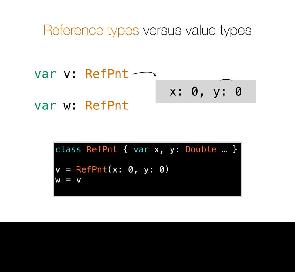 Reference types versus value types var v: RefPn...