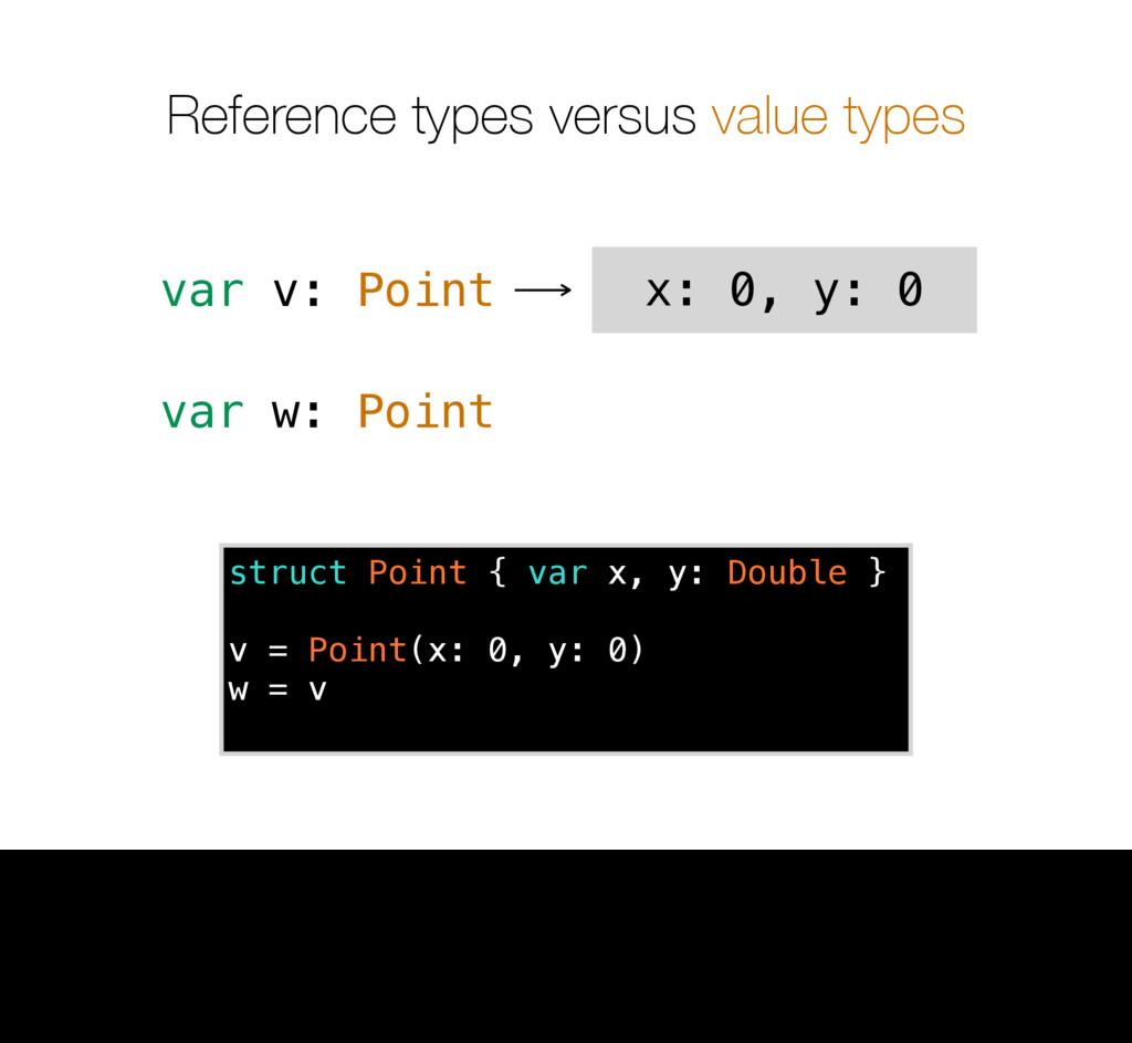 Reference types versus value types var v: Point...