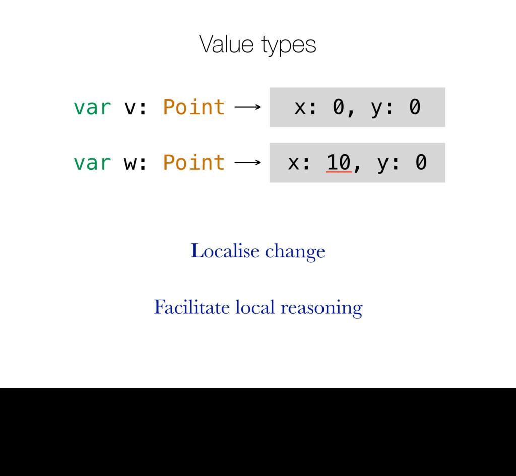var v: Point x: 0, y: 0 var w: Point x: 0, y: 0...