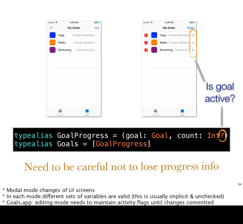 Is goal active? typealias GoalProgress = (goal:...