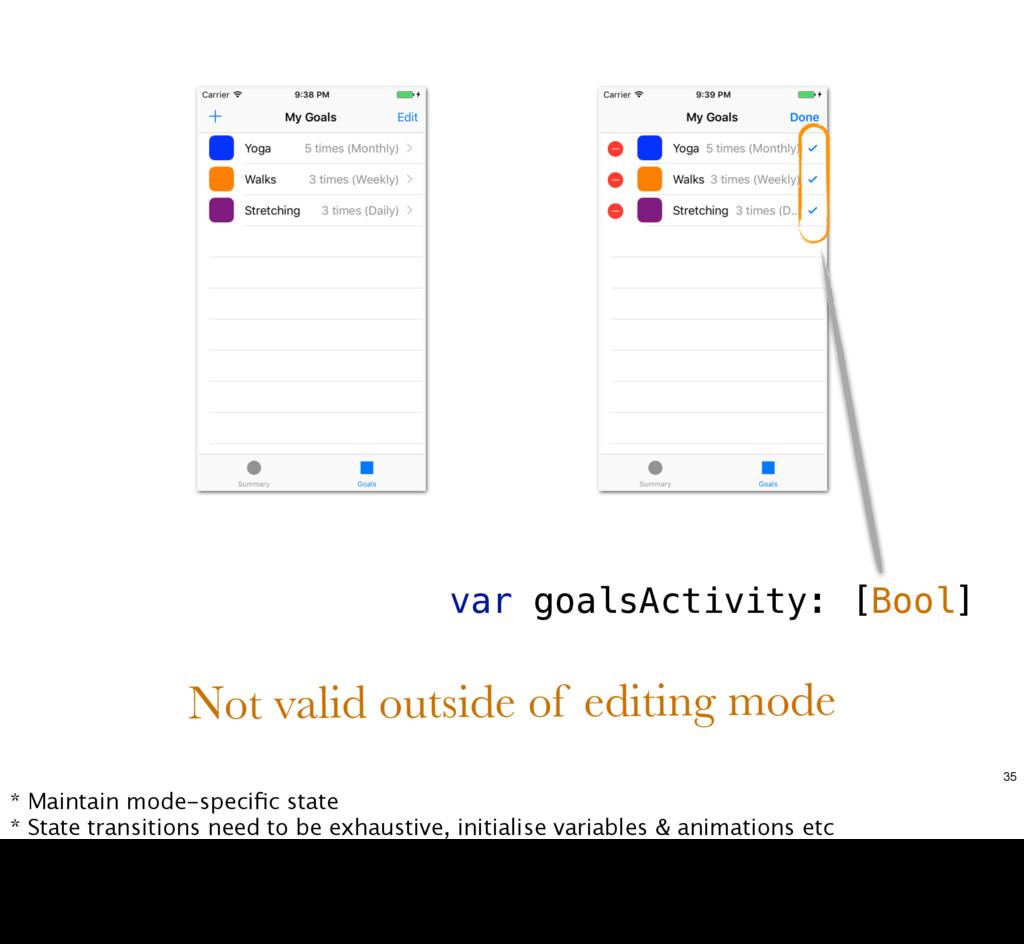 var goalsActivity: [Bool] Not valid outside of ...