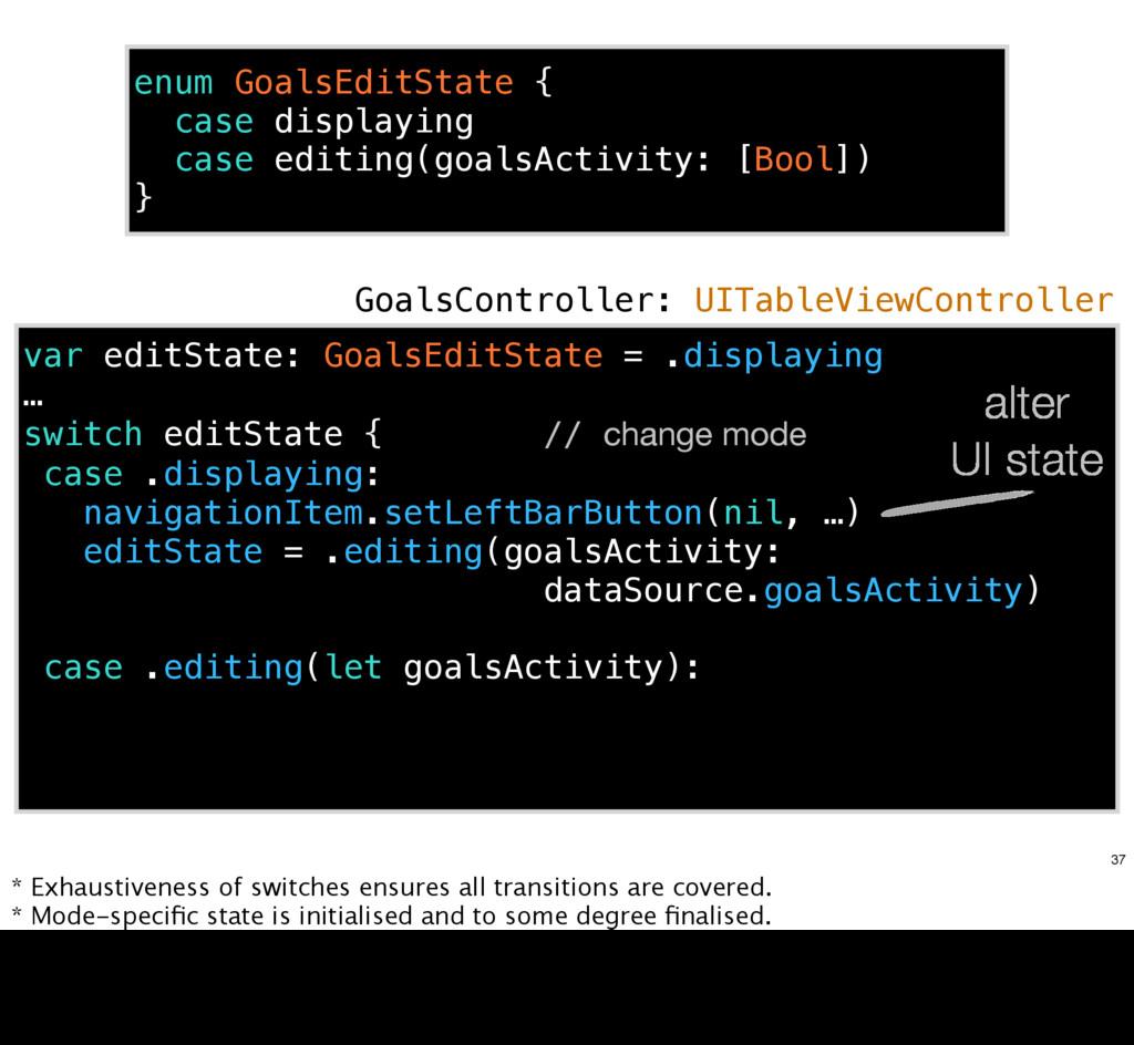 enum GoalsEditState { case displaying case edit...