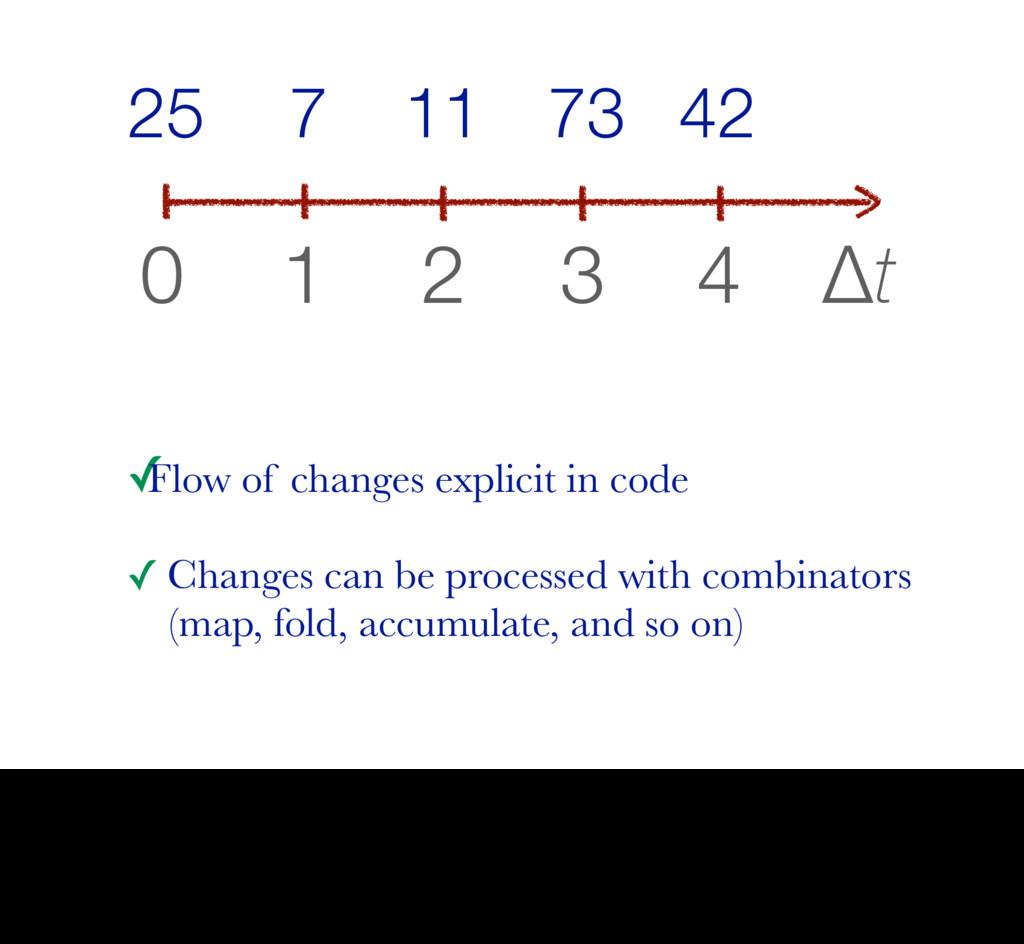 Δt 0 1 2 3 4 42 73 11 7 25 ✓ Flow of changes ex...