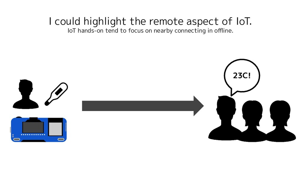 I could highlight the remote aspect of IoT. IoT...