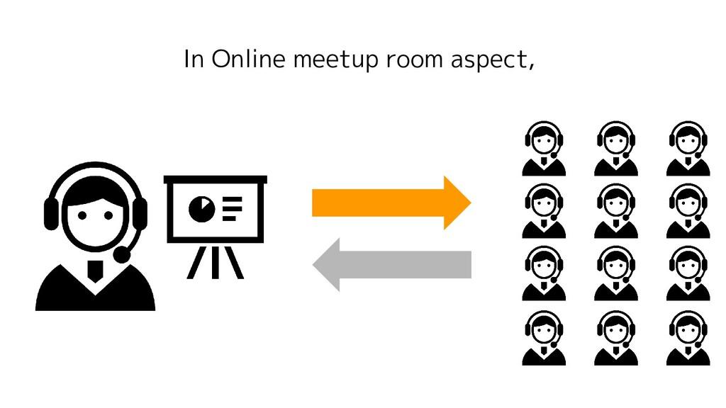 In Online meetup room aspect,