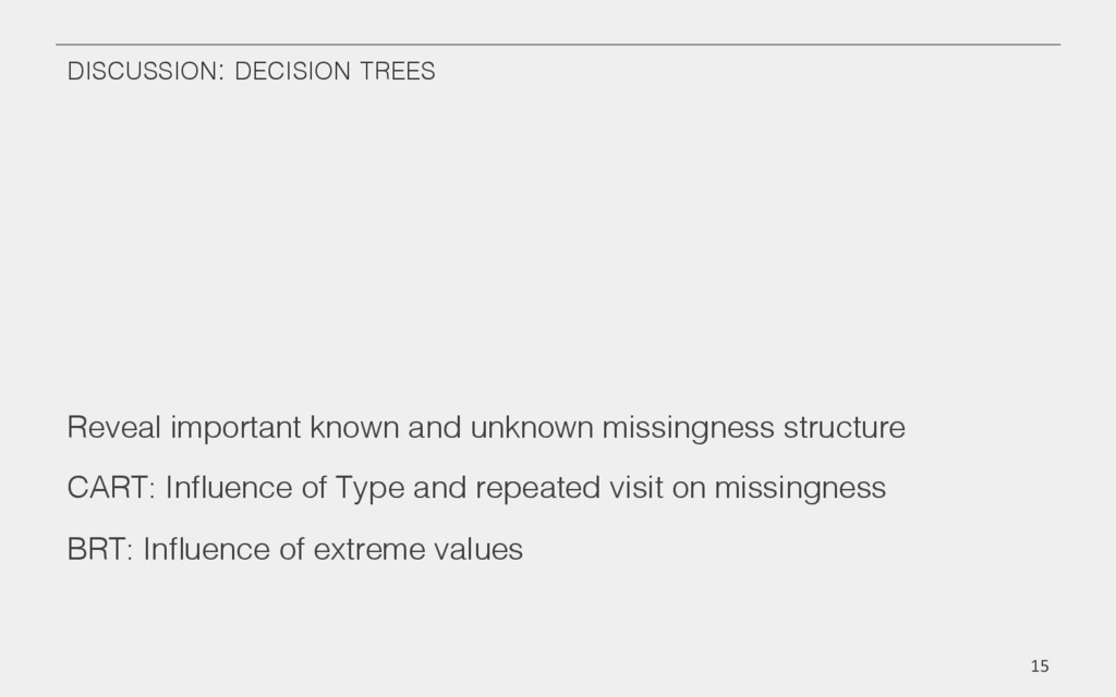 DISCUSSION: DECISION TREES! Reveal important kn...