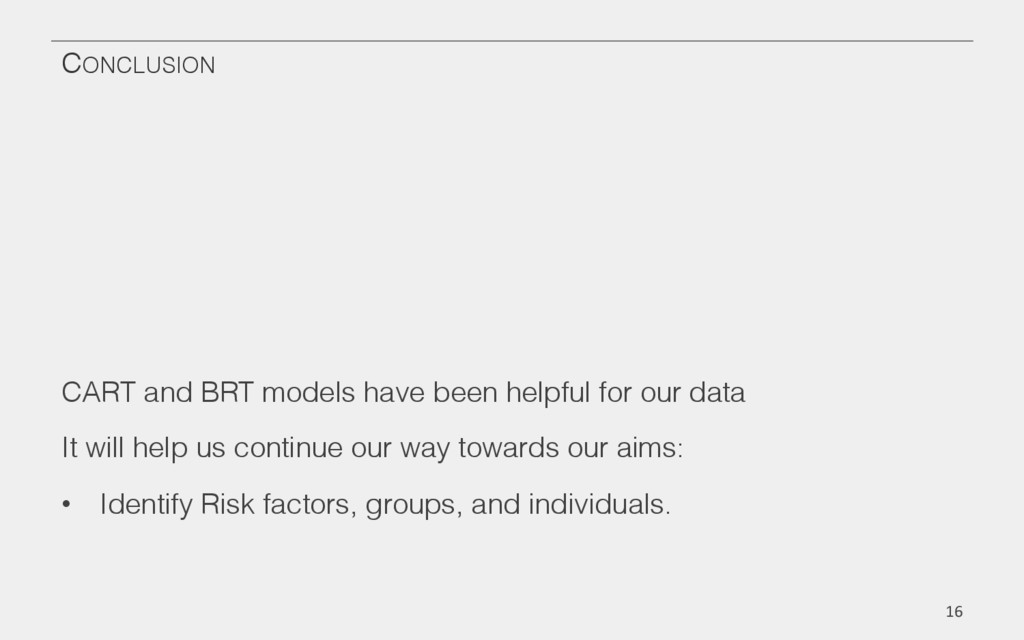 CONCLUSION! CART and BRT models have been helpf...
