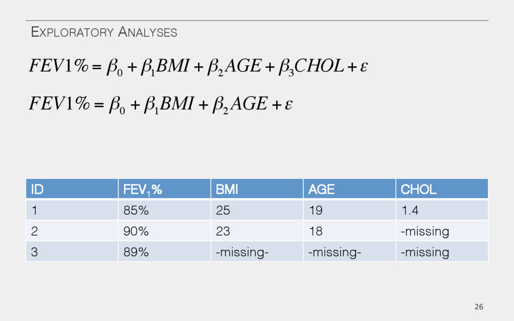 EXPLORATORY ANALYSES! 26  ID! FEV1 %! BMI! A...
