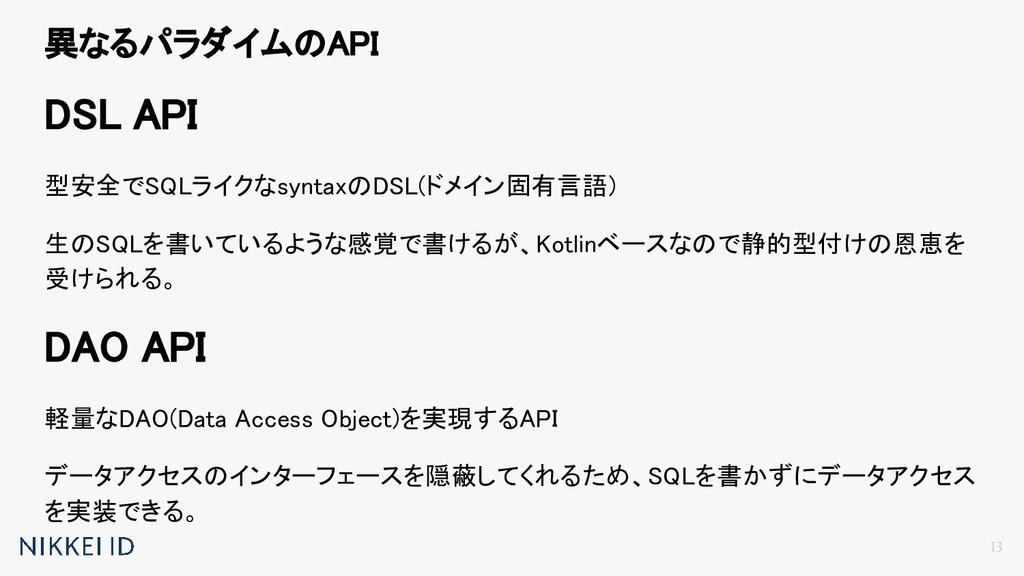 異なるパラダイムのAPI DSL API 型安全でSQLライクなsyntaxのDSL(ドメ...
