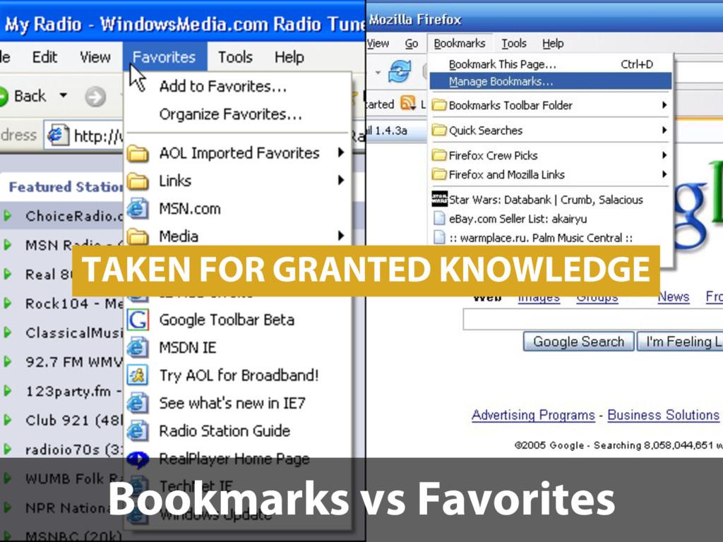 Social Bookmarking Bookmarks vs Favorites TAKEN...