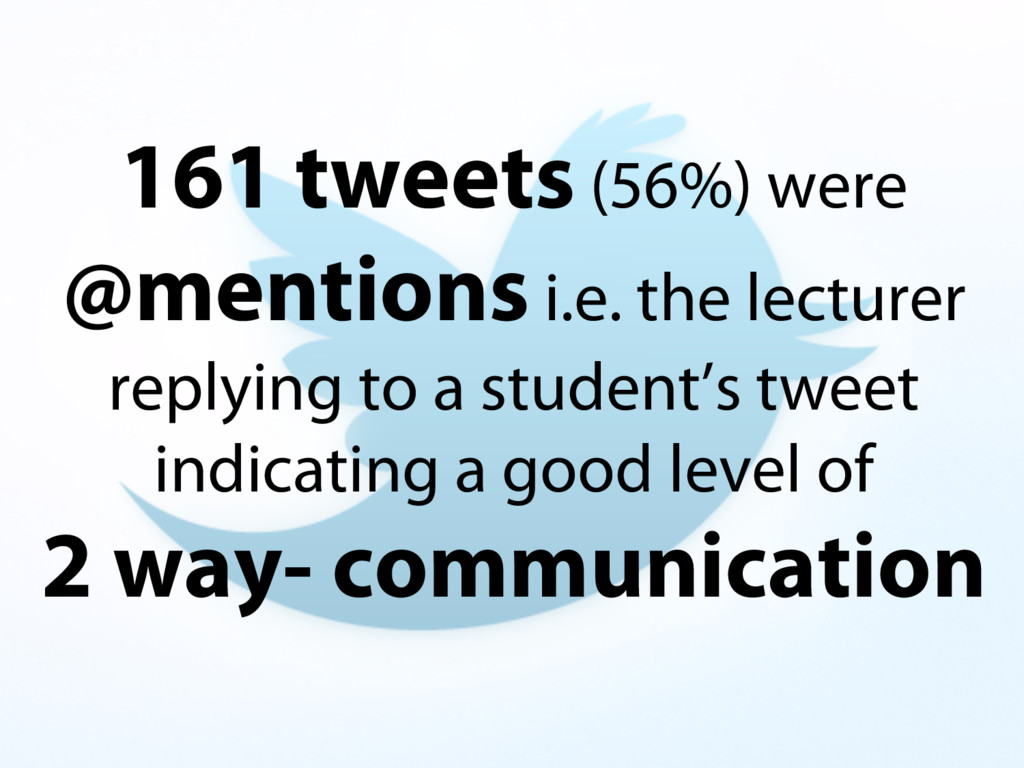 161 tweets (56%) were @mentions i.e. the lectur...