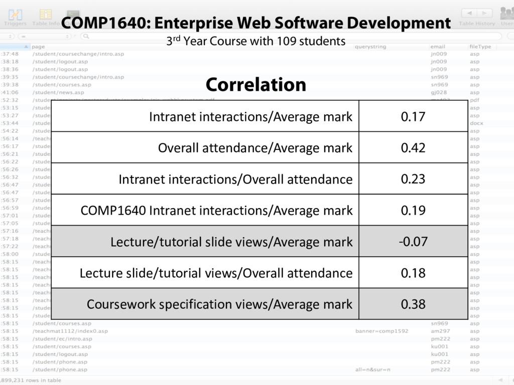 COMP1640: Enterprise Web Software Development 3...