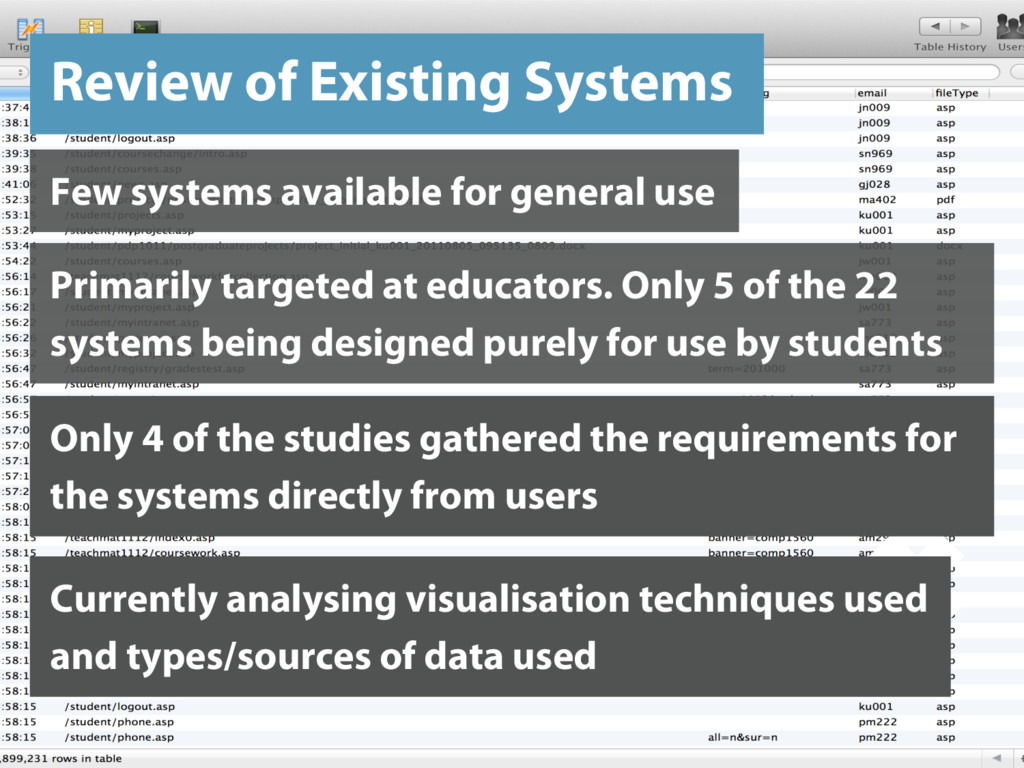 Review of Existing Systems Few systems availabl...