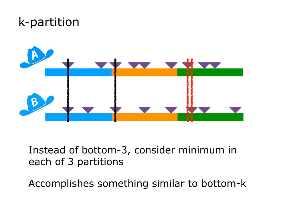k-partition A B Instead of bottom-3, consider m...