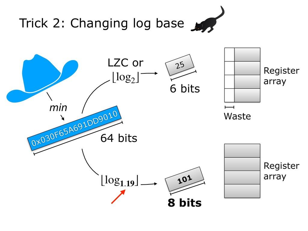 Trick 2: Changing log base 0x030F65A691DD9010 2...