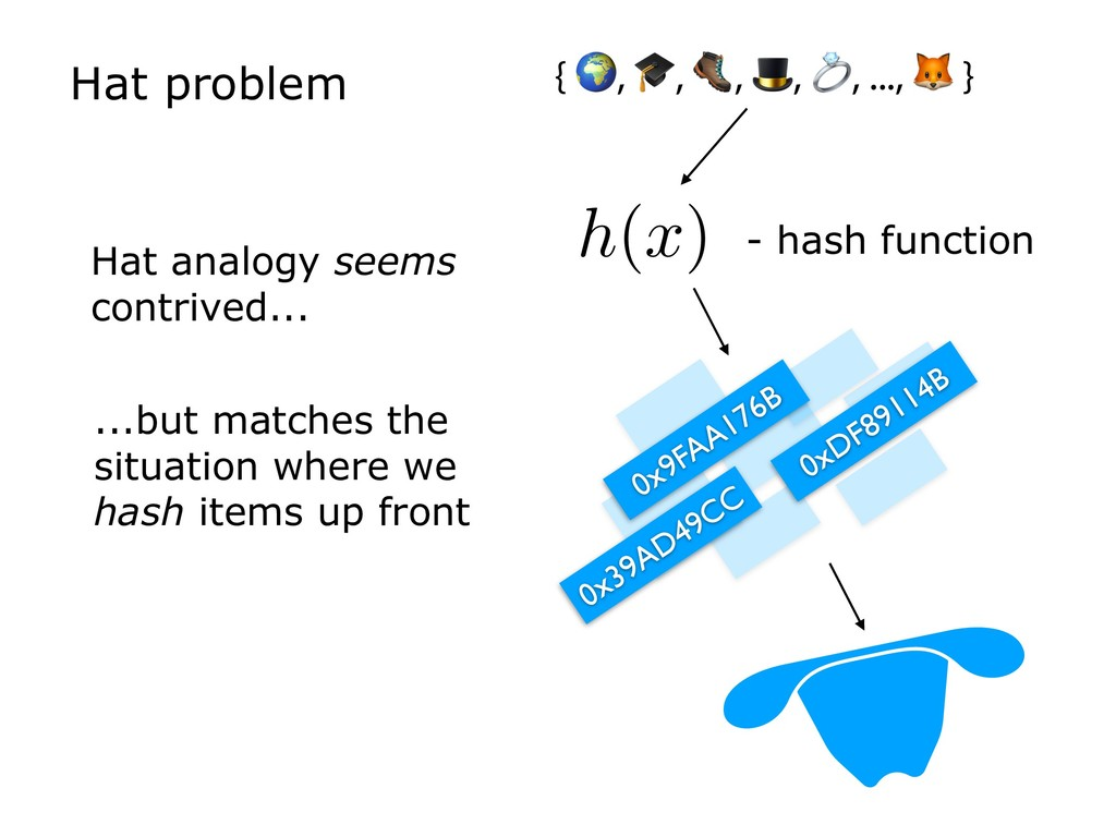 Hat analogy seems contrived... ...but matches t...