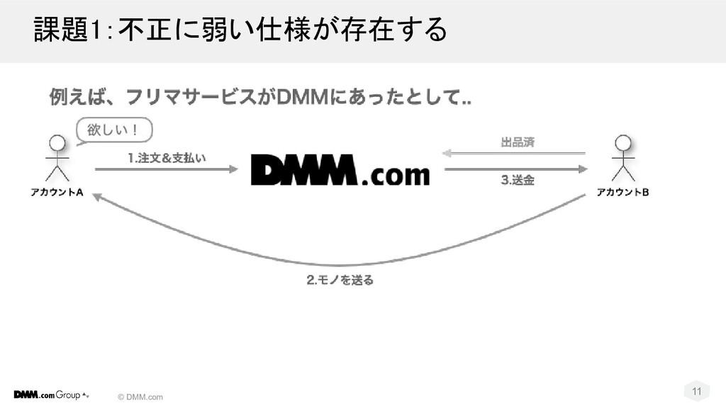 © DMM.com 課題1:不正に弱い仕様が存在する 11