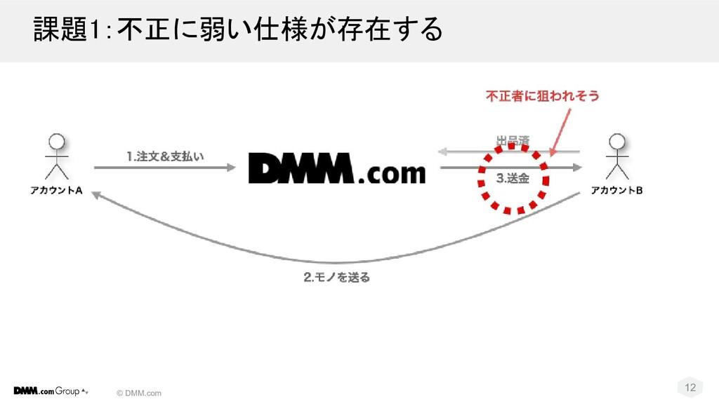 © DMM.com 課題1:不正に弱い仕様が存在する 12