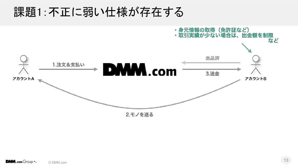 © DMM.com 課題1:不正に弱い仕様が存在する 13