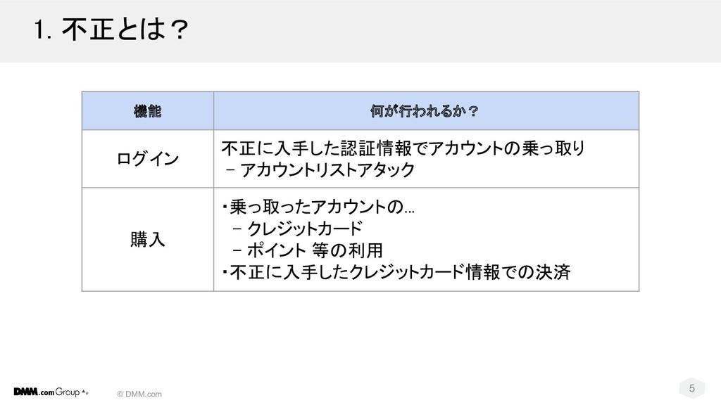 © DMM.com 1. 不正とは? 5 機能 何が行われるか? ログイン 不正に入手...