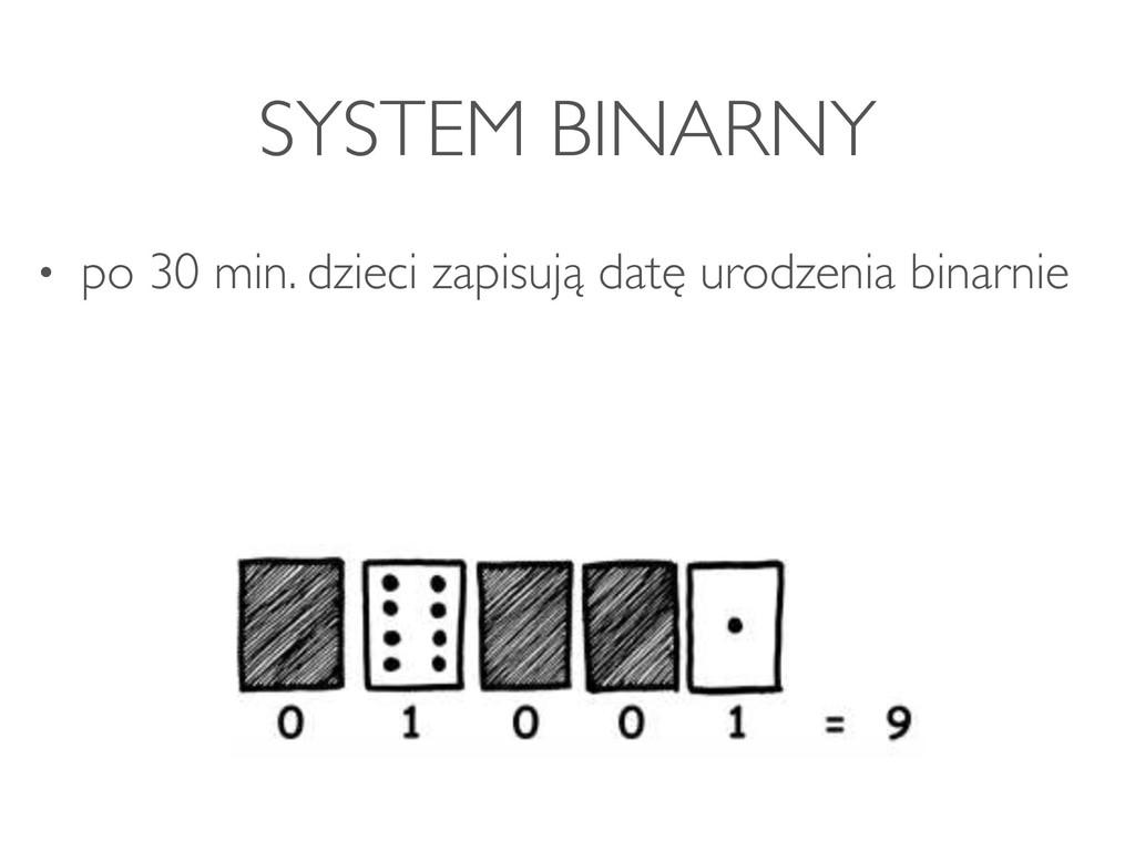 SYSTEM BINARNY • po 30 min. dzieci zapisują dat...