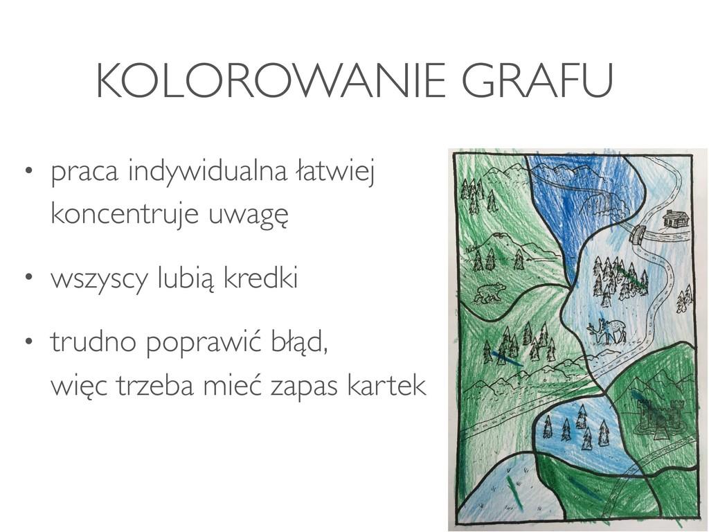 KOLOROWANIE GRAFU • praca indywidualna łatwiej...