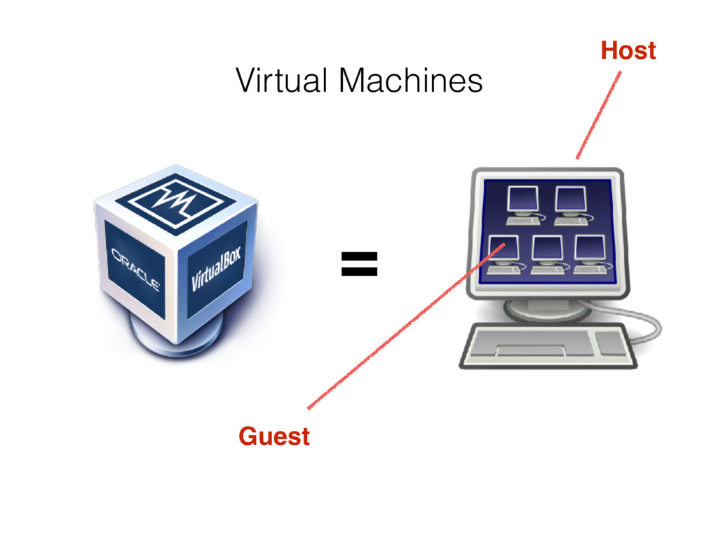 = Virtual Machines Guest Host