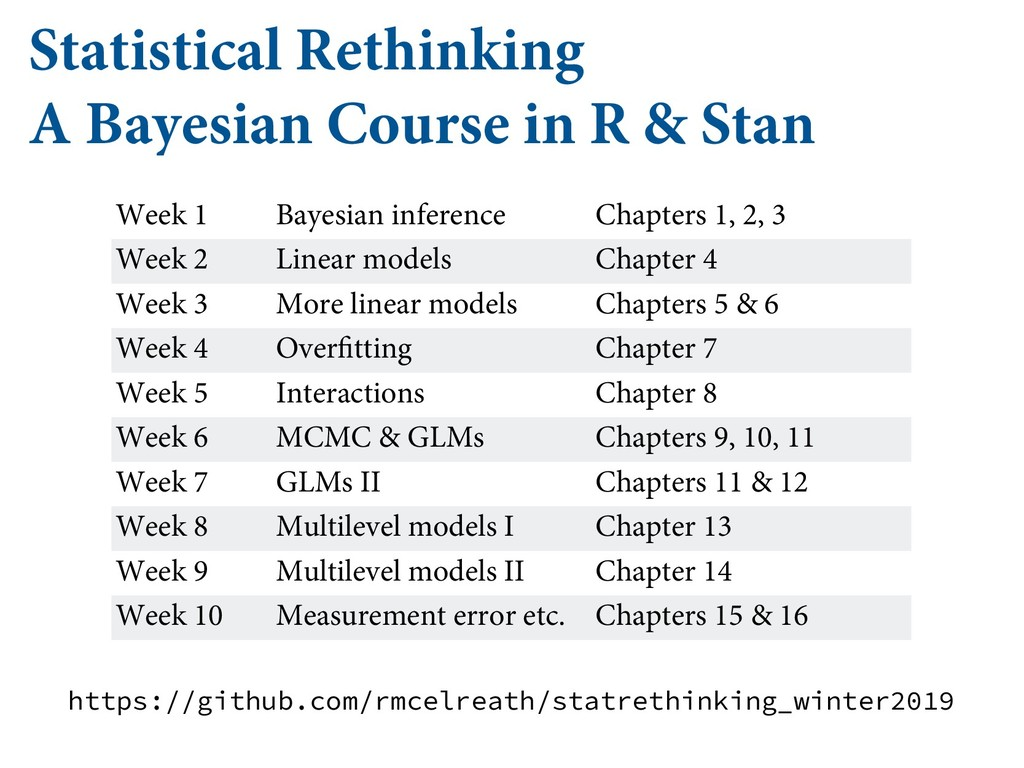 Statistical Rethinking A Bayesian Course in R &...