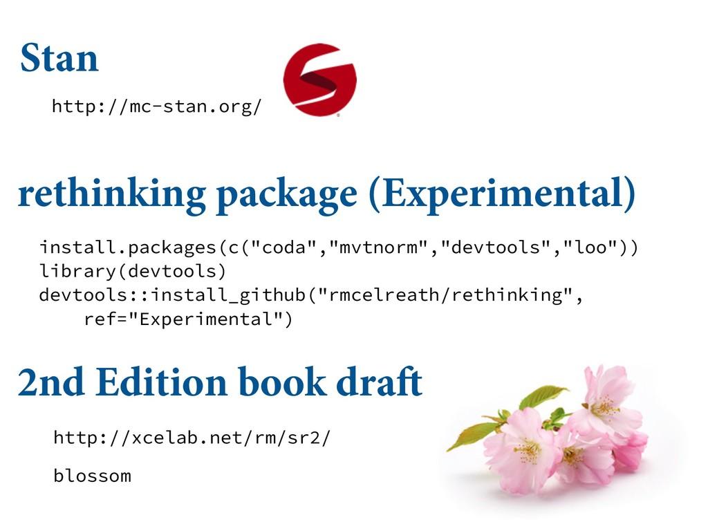 "Stan install.packages(c(""coda"",""mvtnorm"",""devto..."