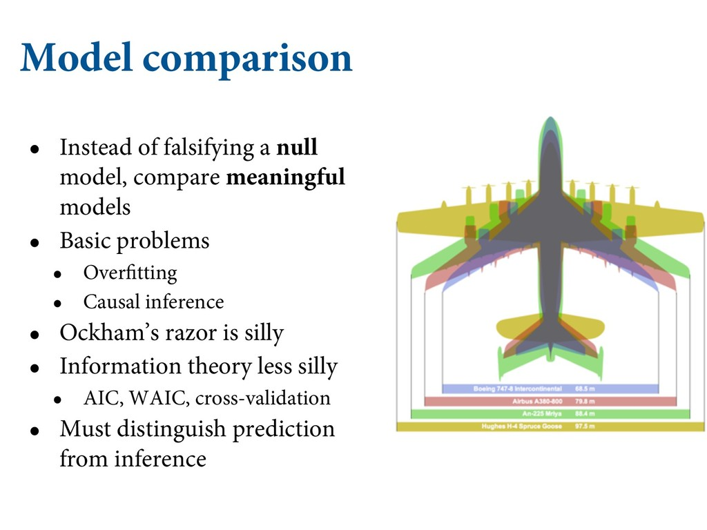 Model comparison • Instead of falsifying a null...