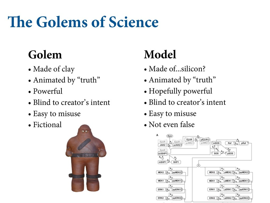 The Golems of Science Golem • Made of clay • An...